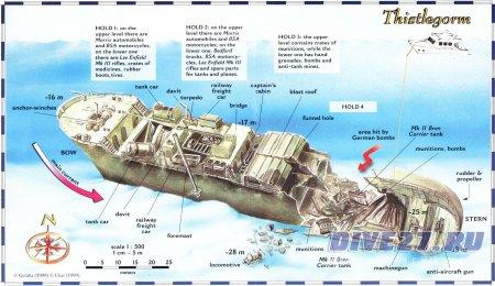 Тайна затонувшего «Тистлегорма»